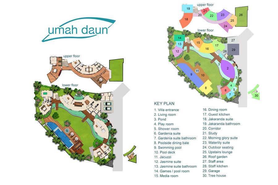 Villa Umah Daun (3)