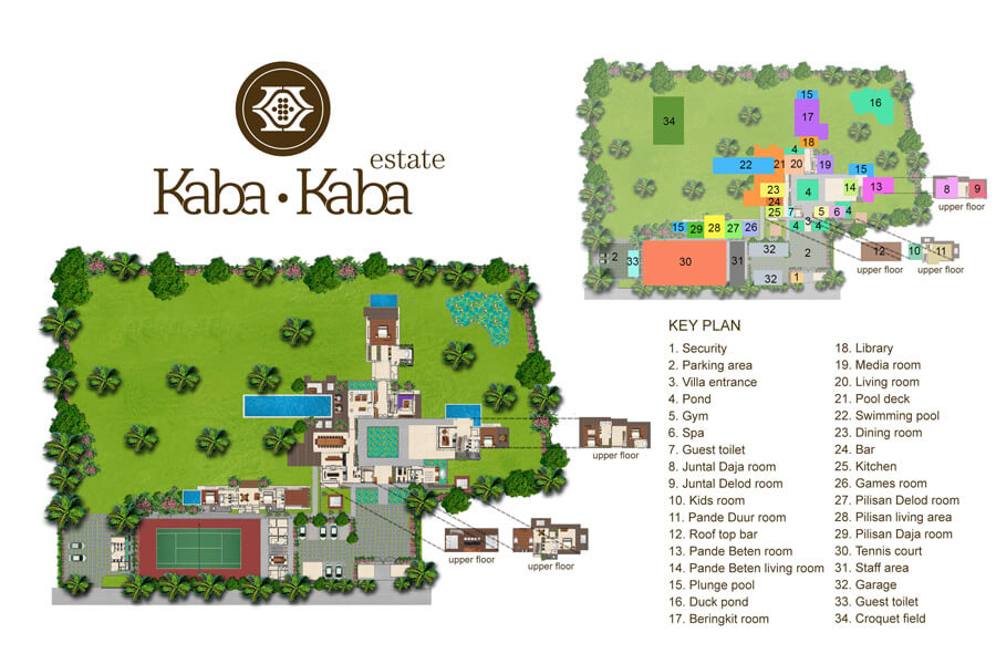 Kaba Kaba Estate Wedding Bali