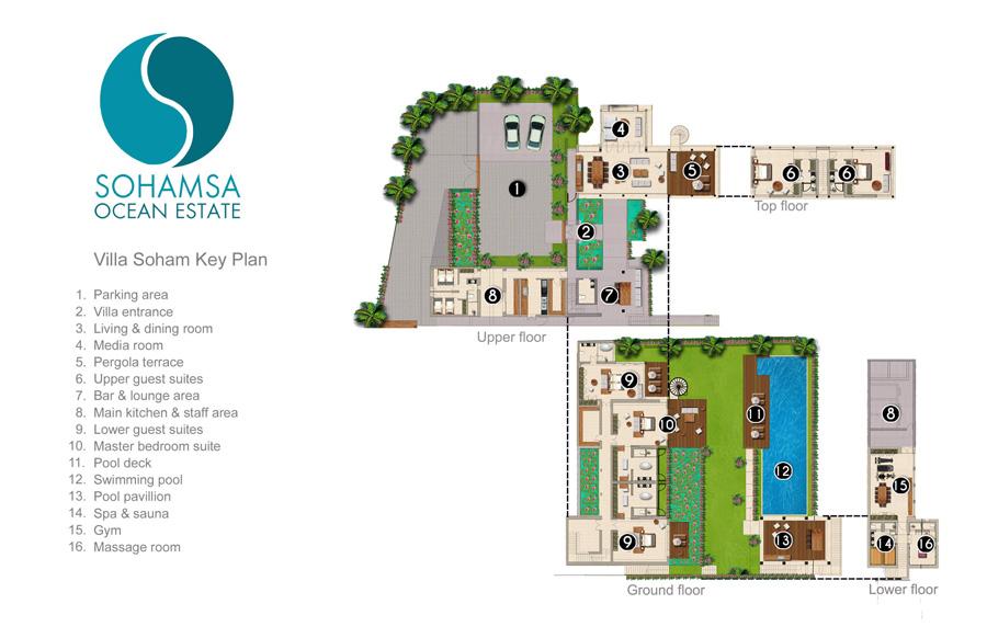 Villa Soham